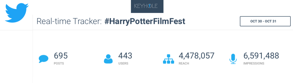 KeyHole I Harry Potter Film Fest.png